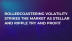 Rollercoastering Volatility Strikes the Market as Stellar and Ripple Try and Profit