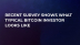 Recent Survey Shows What Typical Bitcoin Investor Looks Like