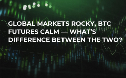 Global Markets Rocky, BTC Futures Calm — What's Difference Between the Two?