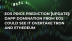 EOS Price Prediction [Update]: dApp Domination from EOS Could see it overtake Tron and Ethereum