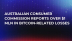 Australian Consumer Commission Reports Over $1 Mln In Bitcoin-Related Losses