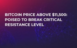 Bitcoin Price Above $11,500: Poised to Break Critical Resistance Level