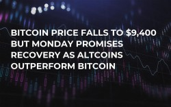 Bitcoin Price Falls to $9,400 But Monday Promises Recovery As Altcoins Outperform Bitcoin