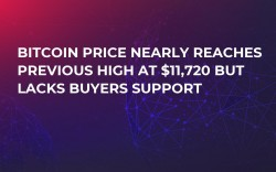Bitcoin Price Nearly Reaches Previous High at $11,720 But Lacks Buyers Support