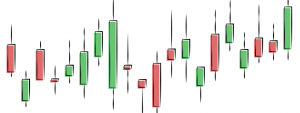 CryptoTips: How to Read Candlestick Charts