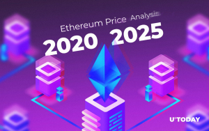 Ethereum Price Analysis in 202025: How Much Might ETH be Worth?