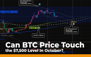 Consolidation Fails: Can BTC Price Touch the $7,500 Level In October?
