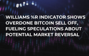 Williams %R Indicator Shows Overdone Bitcoin Sell Off, Fueling Speculations About Potential Market Reversal