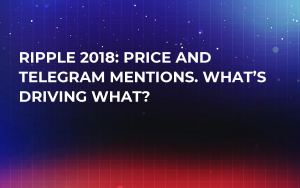 Ripple 2018: Price and Telegram Mentions. What's Driving What?