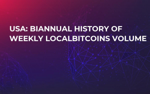 USA: Biannual History of Weekly LocalBitcoins Volume