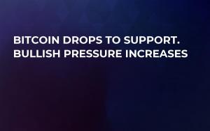Bitcoin Drops to Support. Bullish Pressure Increases