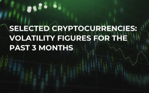 Selected Cryptocurrencies: Volatility Figures for the Past 3 Months