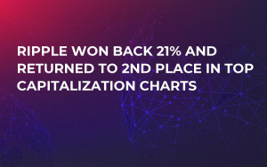Ripple Won Back 21% and Returned to 2nd Place in Top Capitalization Charts