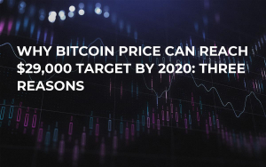 Why Bitcoin Price Can Reach $29,000 Target by 2020: Three Reasons