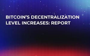 Bitcoin's Decentralization Level Increases: Report