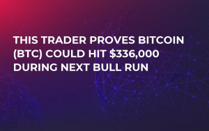 This Trader Proves Bitcoin (BTC) Could Hit $336,000 During Next Bull Run