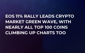 EOS 11% Rally Leads Crypto Market Green Wave, with Nearly All Top 100 Coins Climbing Up Charts Too
