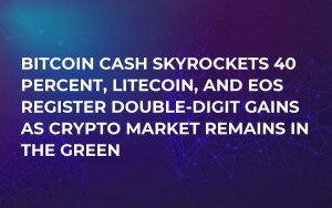 Bitcoin Cash Skyrockets 40 Percent, Litecoin, and EOS Register Double-Digit Gains as Crypto Market Remains in the Green