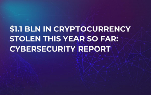 $1.1 Bln in Cryptocurrency Stolen This Year So Far: Cybersecurity Report