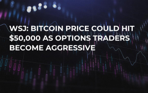 WSJ: Bitcoin Price Could Hit $50,000 as Options Traders Become Aggressive