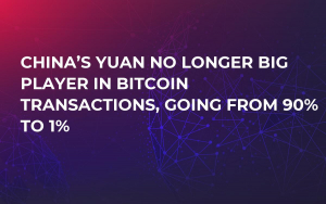 China's Yuan No Longer Big Player in Bitcoin Transactions, Going from 90% to 1%