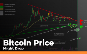 Bitcoin Price Might Drop Before Pop: Traders Explain Risks And Opportunities