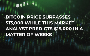 Bitcoin Price Surpasses $13,000 While This Market Analyst Predicts $15,000 in a Matter of Weeks