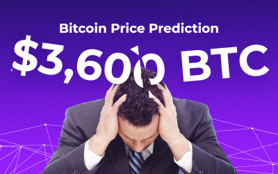 New! Bitcoin Price Prediction: $3,600 BTC Price Is a Very Likely Scenario. When to Invest in Bitcoin (BTC)?