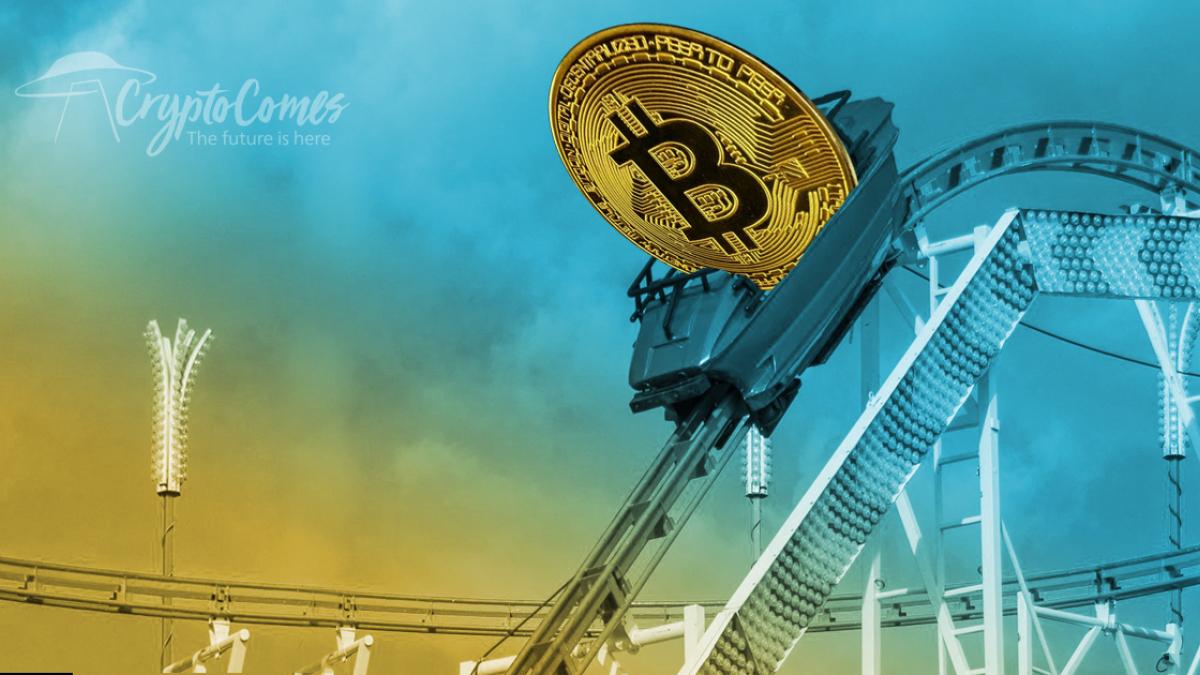 Bitcoin Below $7000