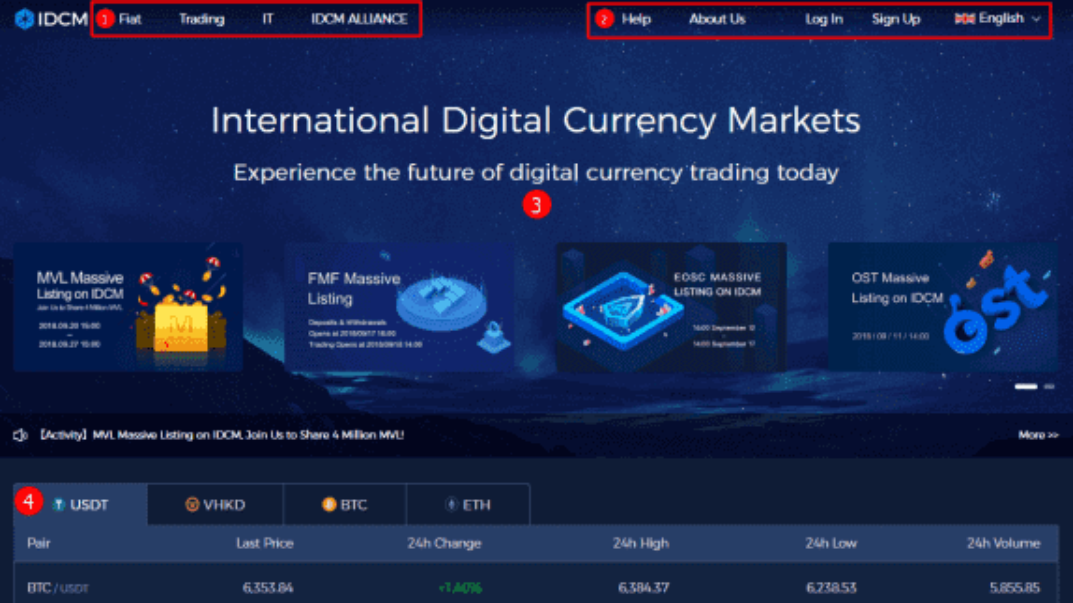 IDCM main page