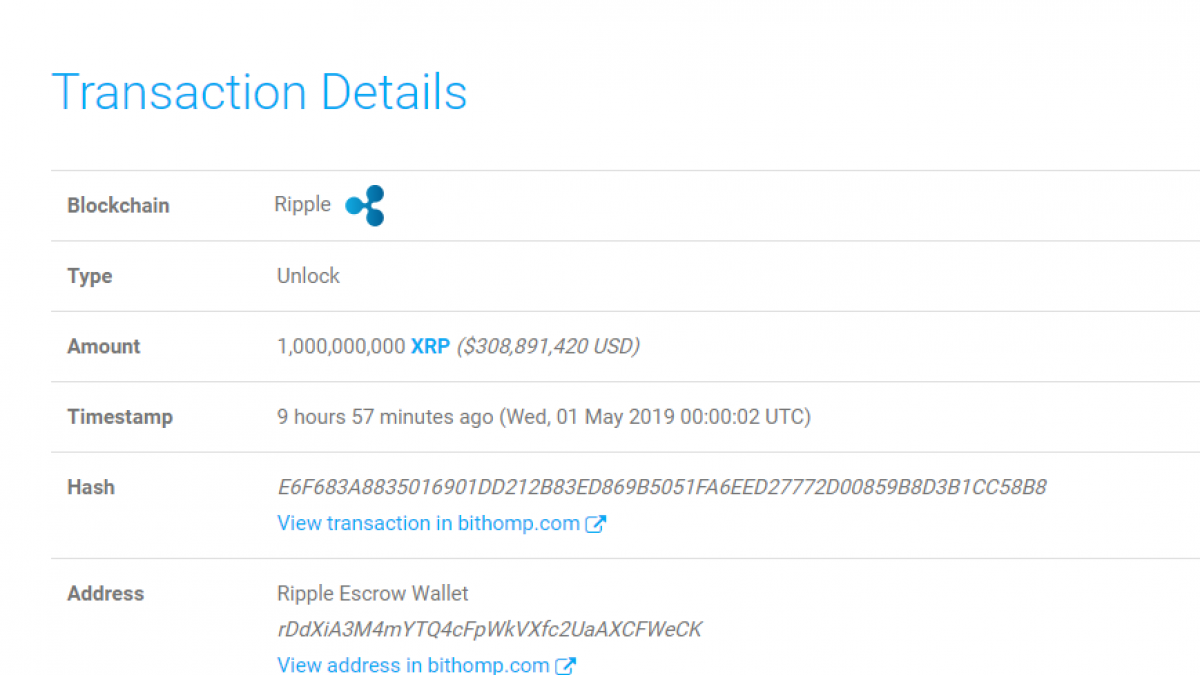 Ripple releases another portion of XRP