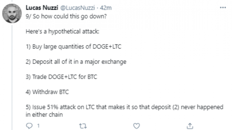 Here's how LTC and DOGE can be attacked