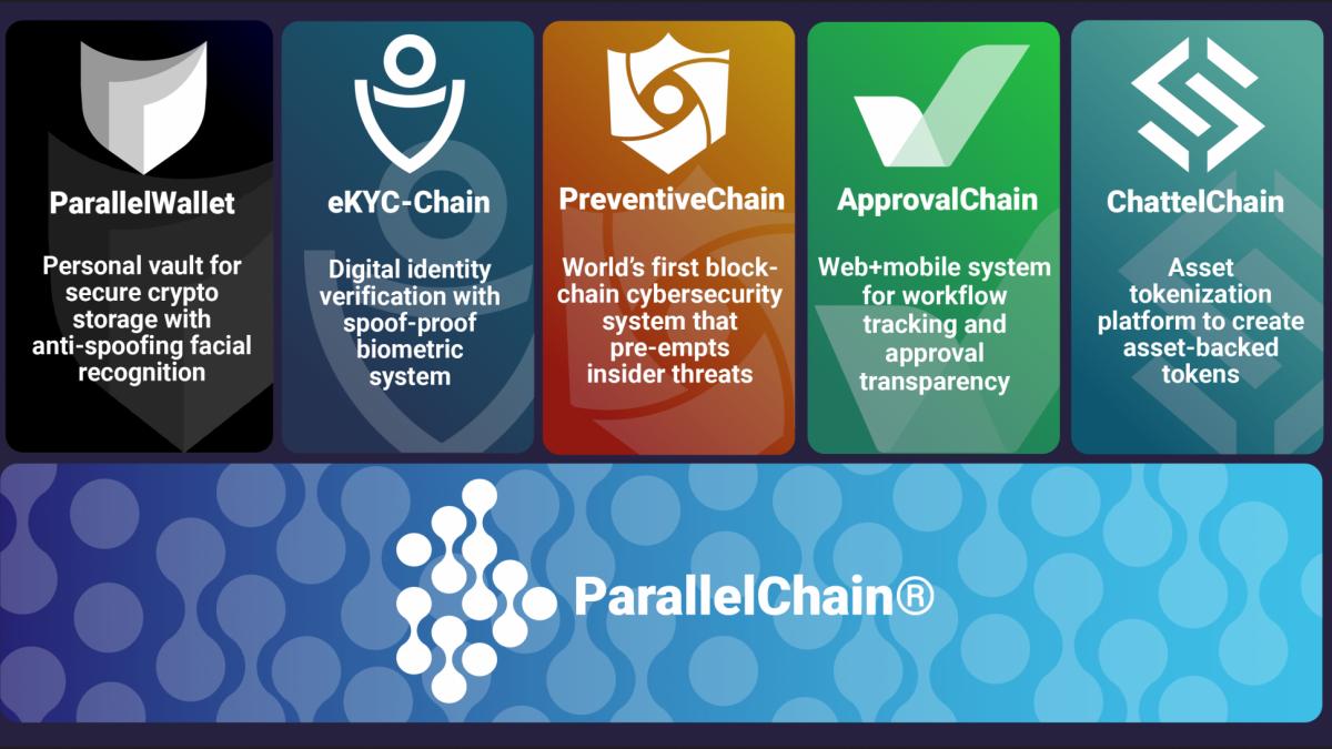 ParralelChain ecosystem