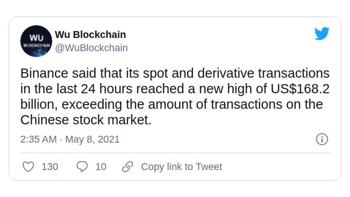 Binance surpasses entire stock market