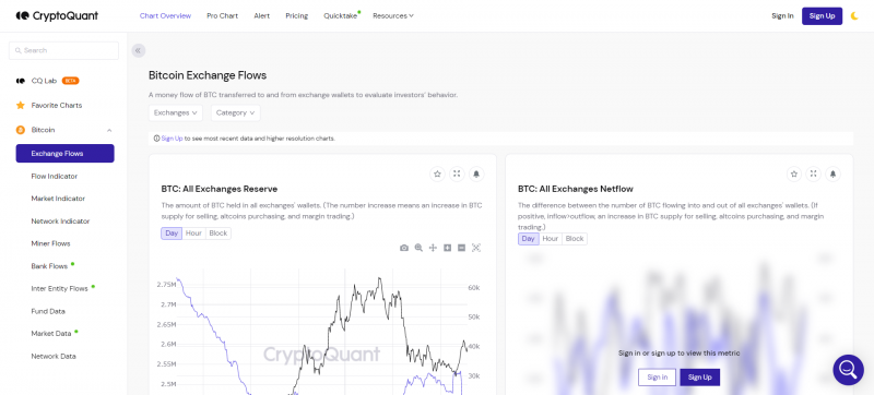 Cryptoquant raises $3 mln from top VC funds