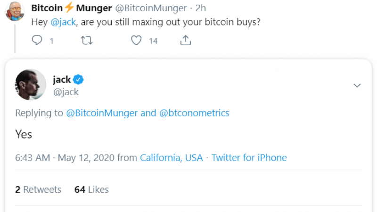 Bitcoin buys