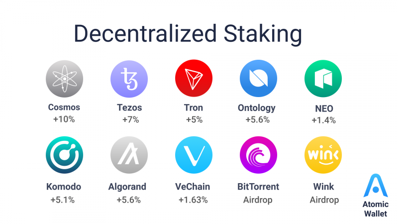 Decentralized Staking