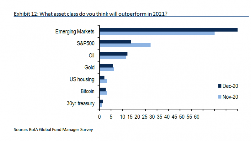 bet on a boffo bofa report