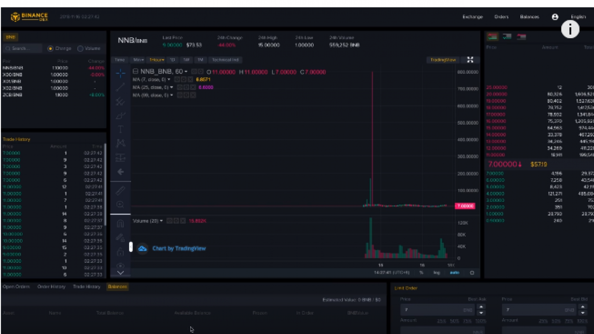 Details of the new dex
