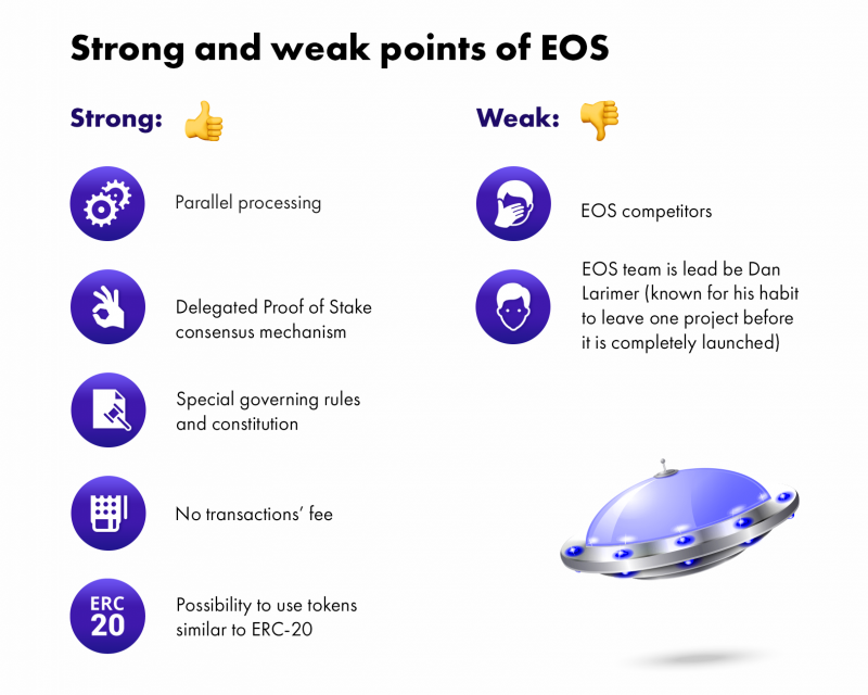 Strong and weak points of EOS