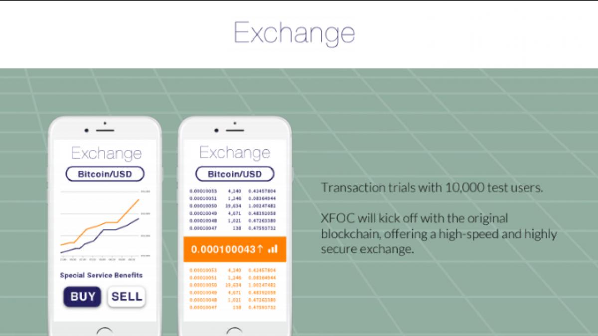 XFOC Exchange Info
