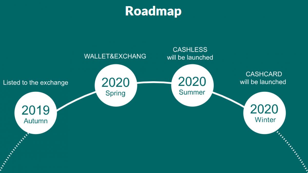 XFOC Roadmap