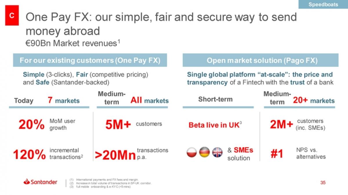 Open Pay FX