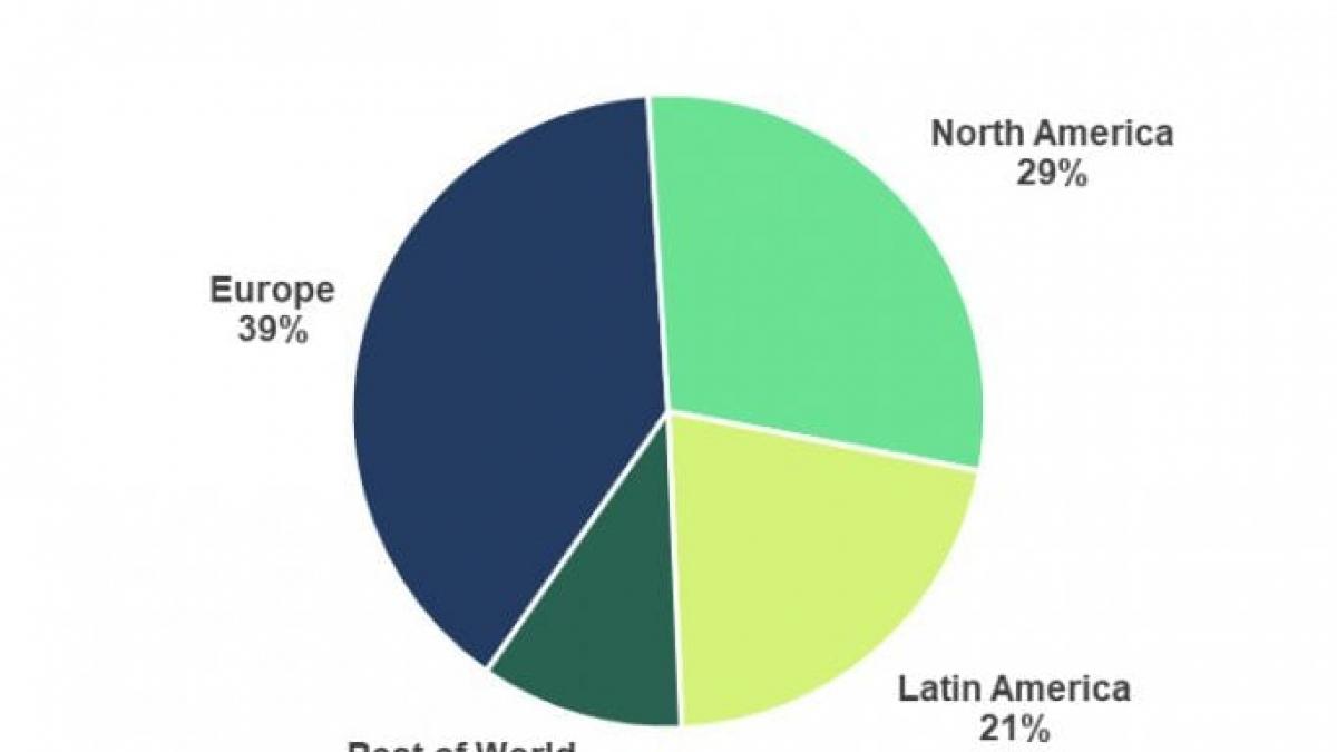 Spotify in Latin America