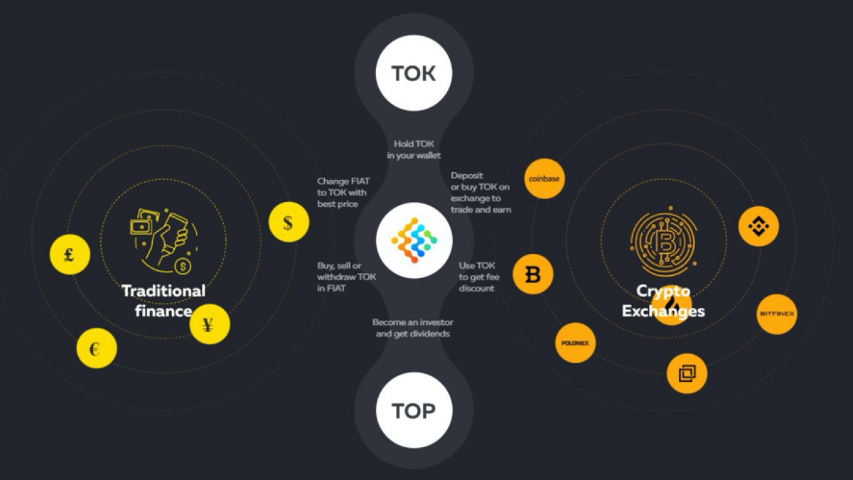 TokenPlace