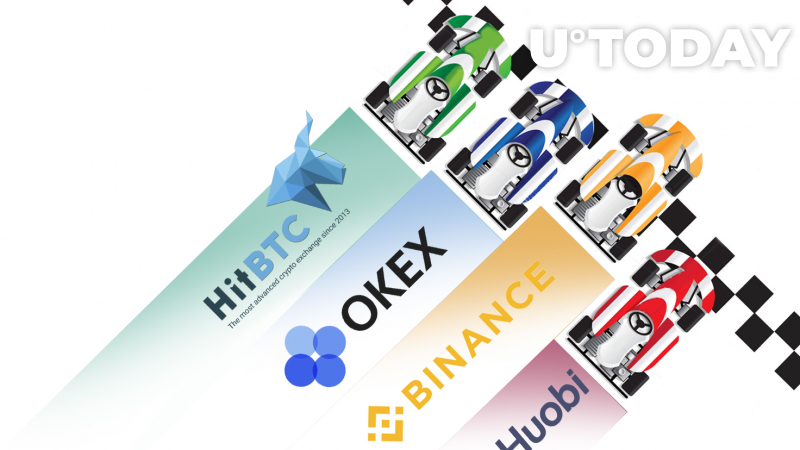 HitBTC, OKEx, Binance and Huobi Lead in Trading Pair Stakes