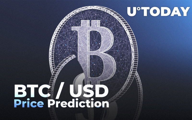 BTC/USD Price Prediction — Bitcoin Has Soared by a Third