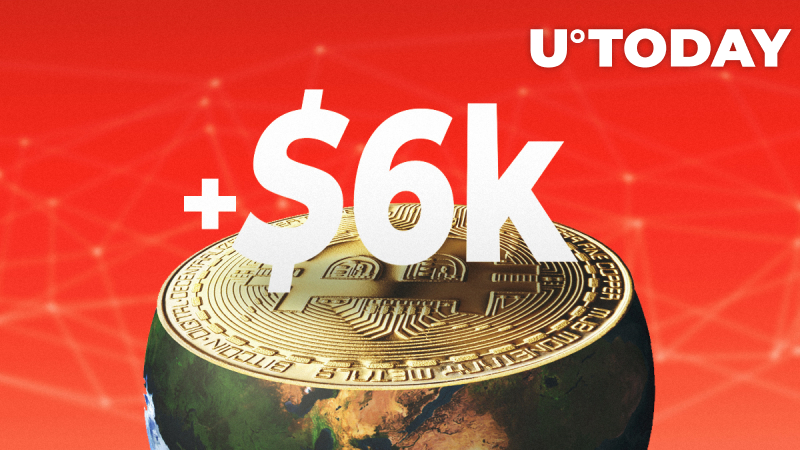 Bitcoin Price Has Broken $6,000 Resistance. Why Traders' Bearish Predictions Don't Change?