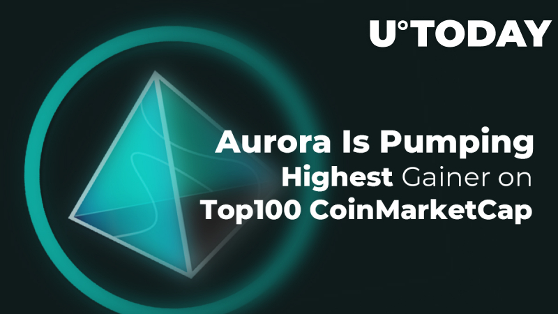 Aurora (AOA) Is Pumping, Highest Gainer on Top 100 CoinMarketCap at Present