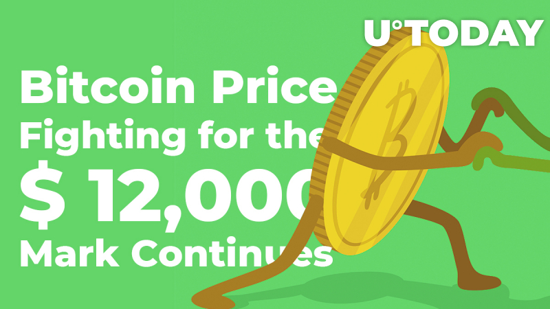 Bitcoin Price Continues Fighting for the $12,000 Mark. Nearest BTC/USD Price Targets Analysis